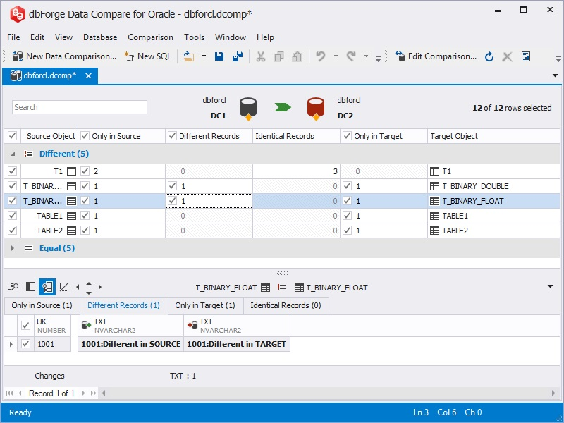 Online SQL Editor – A Cutting-edge Software for Database Management